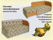 Дешевые диваны книжка в Московск.обл с доставкой